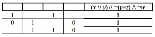 Решение задания №2 демоверсия ЕГЭ по информатике 2021